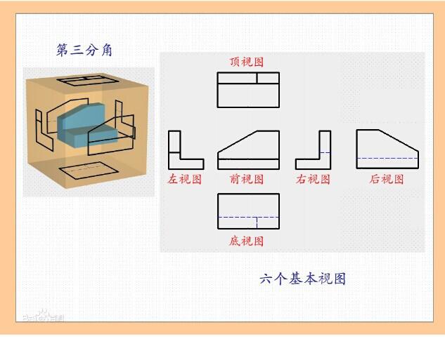 第三角制图