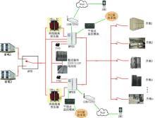 DL31电力UPS应用方案