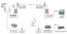 近距离无线指令控制系统原理图