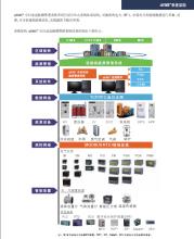 @EMS全时动态能源管理系统体系结构图