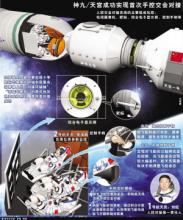 1号航天员:刘旺 人控对接第一责任人