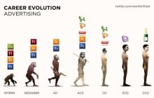 广告人进化史