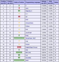 2013年1月份榜单