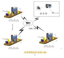 zfhd网络停车场结构图