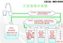 净水器压力桶原理图