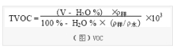 VOC计算公式