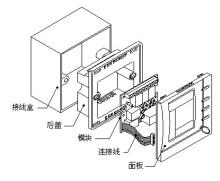 用来控制地板电加热系统或水暖地板加热系统电热执行器开关, 达到图片
