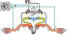 释压阀(限压阀)主要由阀体,弹簧,阀门和阀座等组成,其作用是当发动机图片