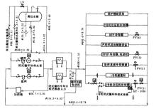 该系统为一闭式回路,用开式冷却水系统中的水流经闭式循环冷却水热图片
