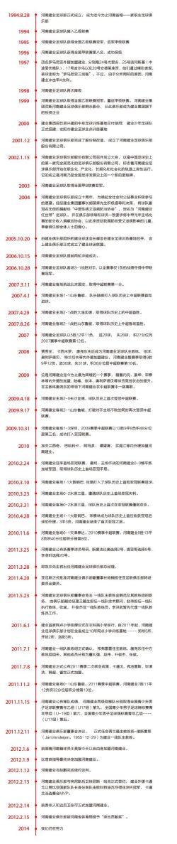 河南建业历史时间轴图片