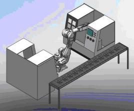上下料机器人图片