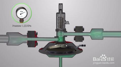 图解氮封阀(气体调节阀)图片