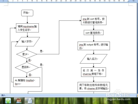 下面解析如何用word画流程图(程序框图).图片