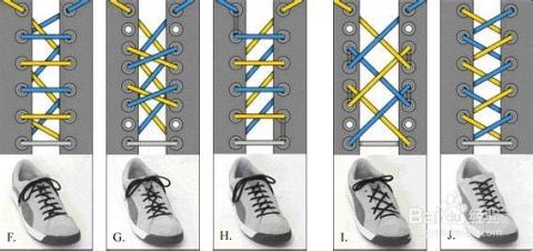 领带活结打法固)_鞋带不宜太紧,合适为主,最后的打结要做活结,以便随时更换样子.
