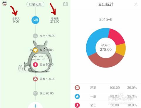 点击时光轴左/右上方的总支出/总收入即可进入报表分析界面图片