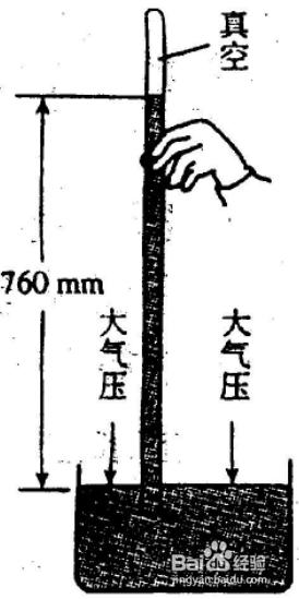 准确测量大气压数值图片