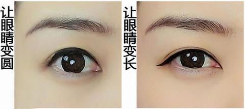 最齐全的眼型眼线画法教程图片