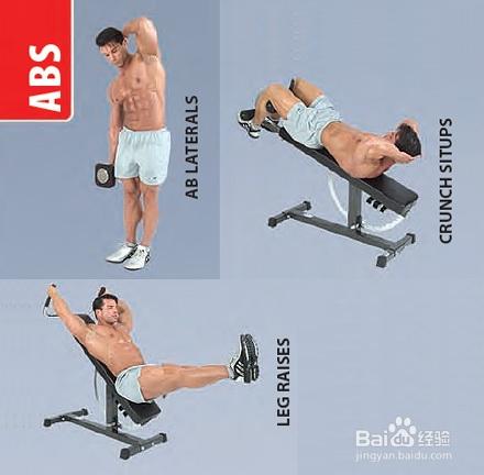 用方法固)_7 哑铃锻炼方法图解——腹部肌肉锻炼 动作1,直立哑铃体侧屈 动作2,固