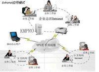 软件公司如何免费搭建知识管理系统