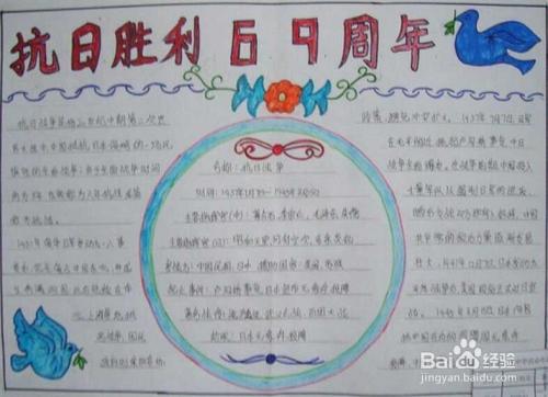 2 中日甲午战争手抄报资料:是1894年7月末~1895年4月日本侵略中国和