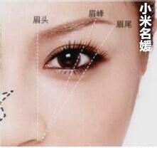 从零开始学化妆,手把手教你画眉毛