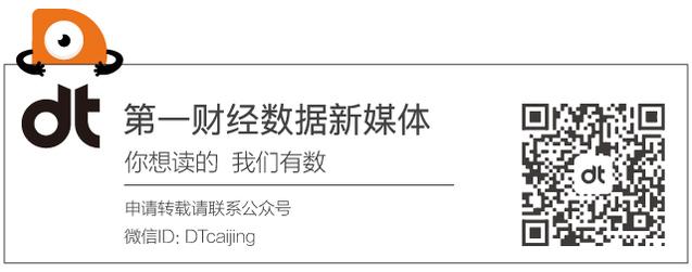 caijing/EPFR_zjjxlrlazggpjj_522.html