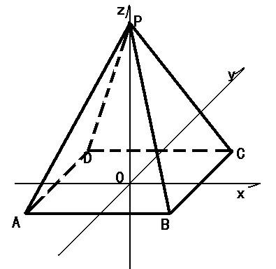 四棱锥的直观图怎么画