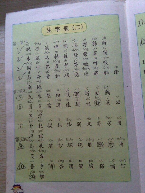 小学六年级语文上下册生字表拼音组词