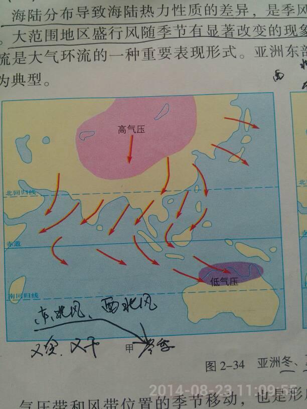 南北移后近地面空气密度减小形成低压,形成赤道低气压带,受其控制的图片