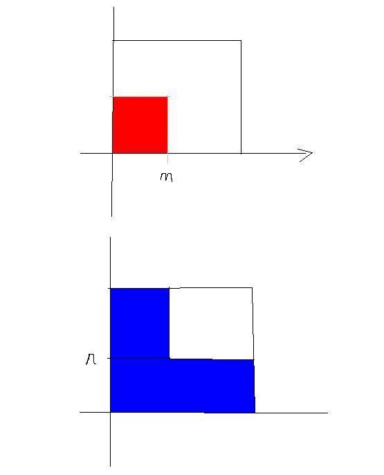 z=min(x,y)联合分布列