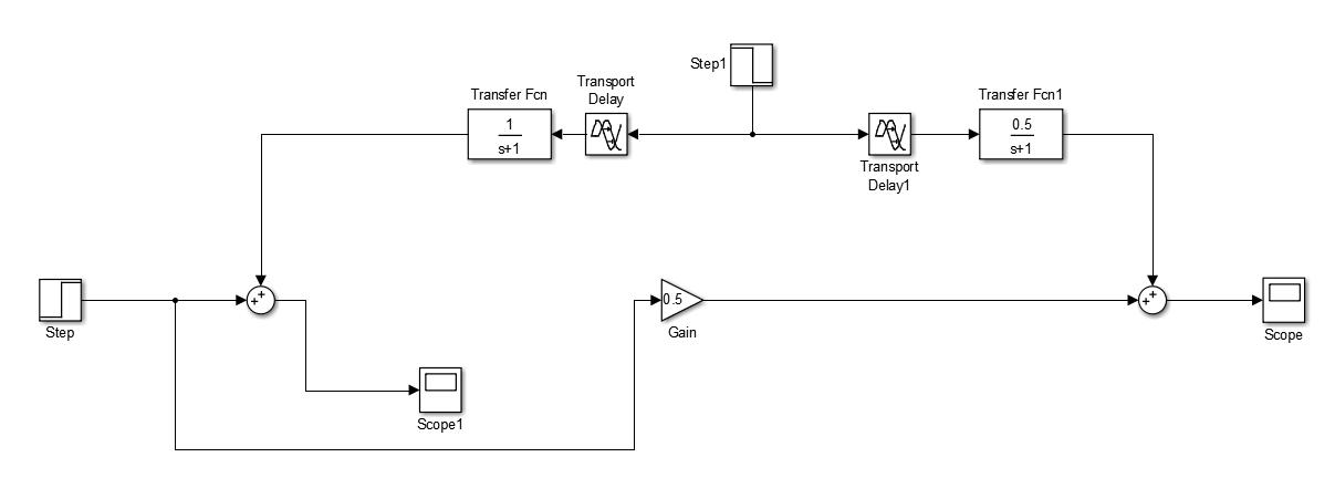 用matlab画电路�_matlab编程对simulink元件赋值