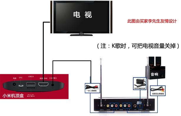 小米盒子再连接到 电视