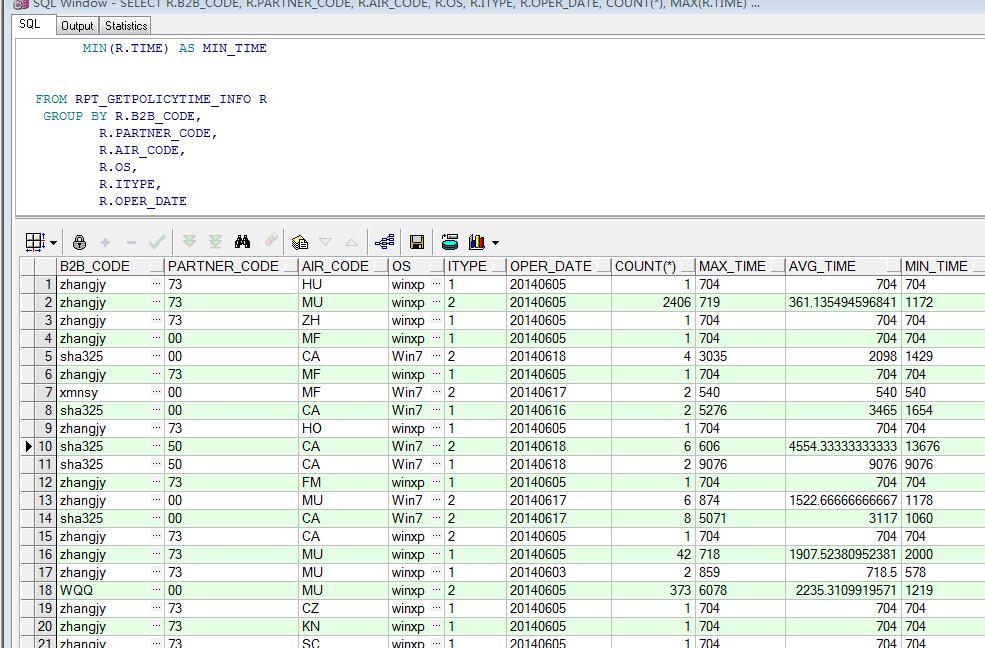 oracle数据库查询同一条件并且max函数和avg函数均在同一语句中,但图片