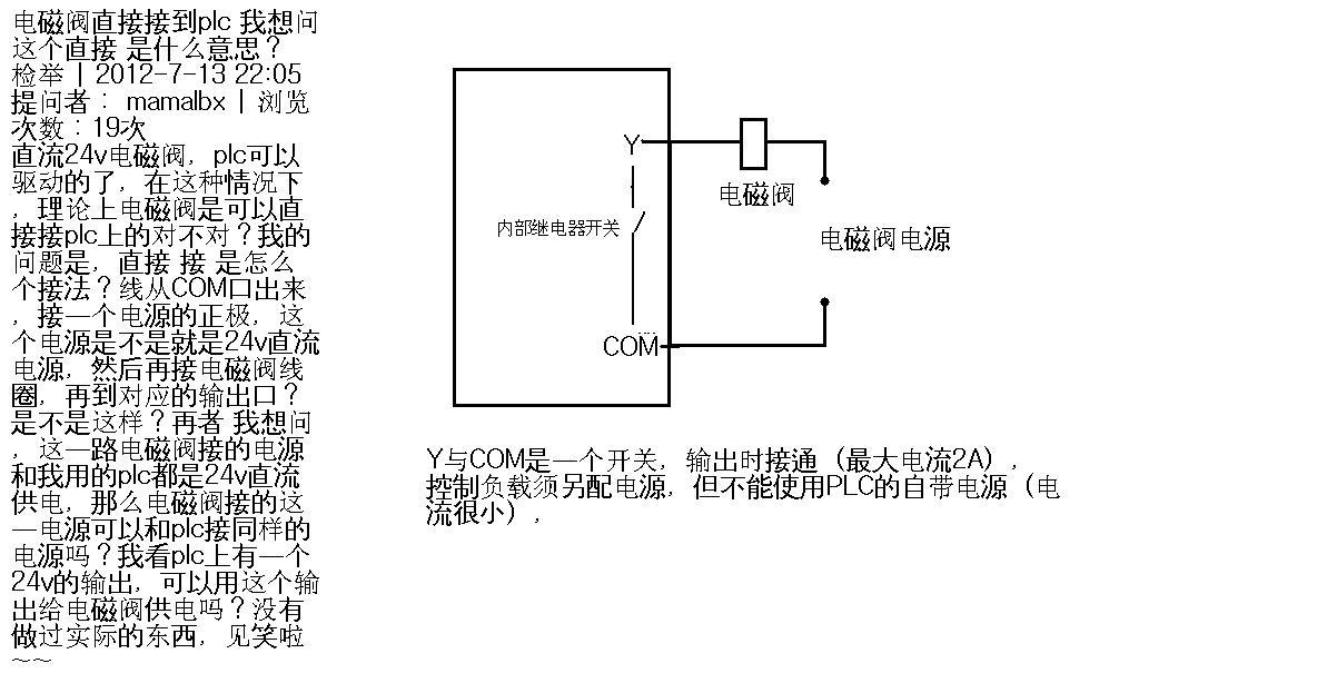电磁阀直接接到plc 我想问这个直接 是什么意思?图片