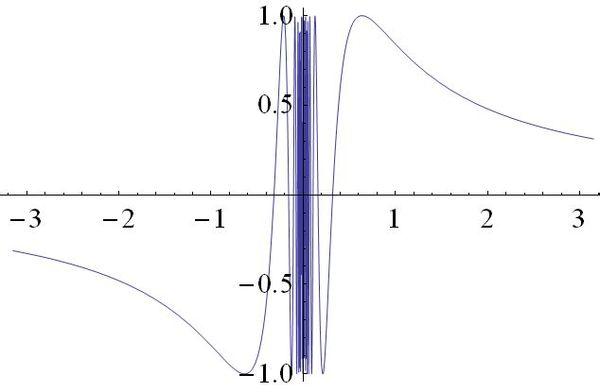 求����y�$9.���dy��y��9�y�_y=sin(x π/3) x∈[0,2π]