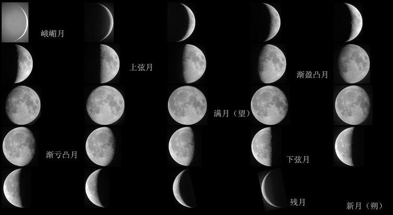 农历中每天月亮的形状图片