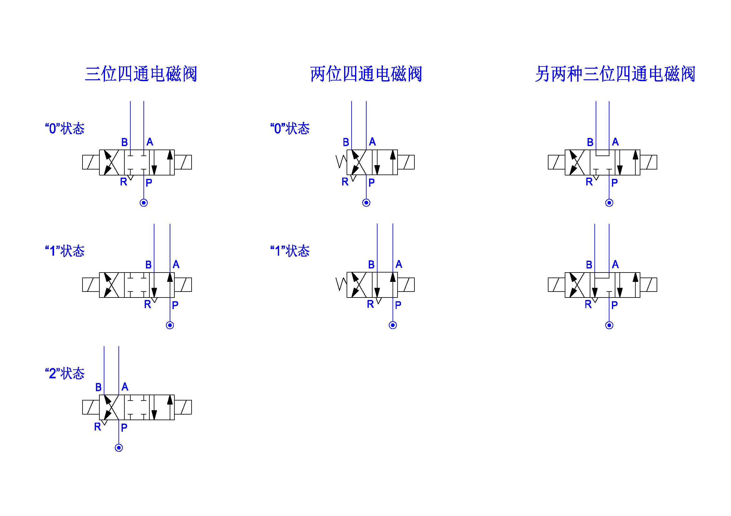 三位四通电磁阀与两位四通电磁阀的异同图片