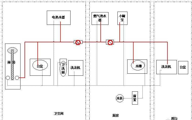 燃气热水器 要想厨房和浴室都可以同时使用怎么安装图片