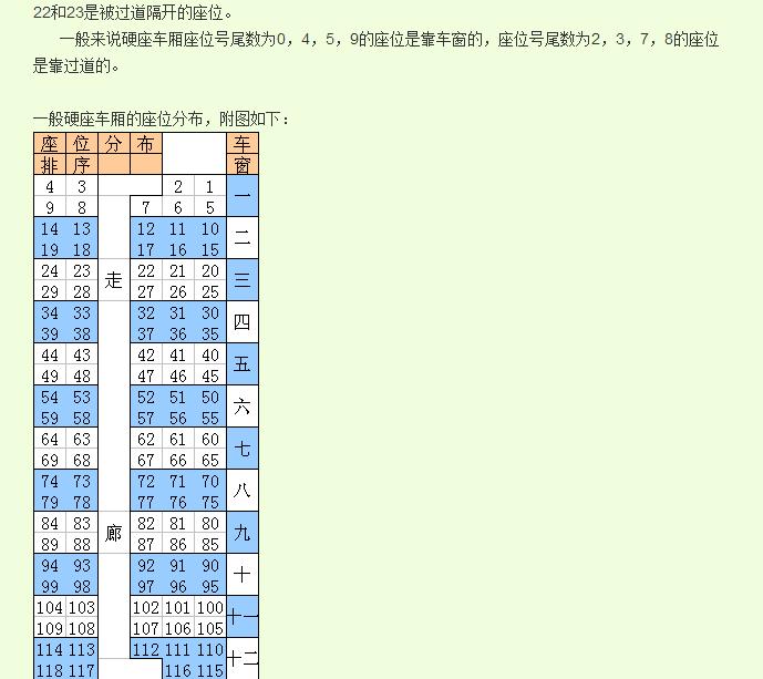 火车车厢座位分布图 k8296次列车座位分布图-k火车座位号分布图图