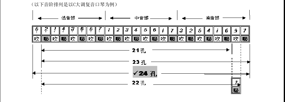 28孔重音口琴音阶图分享展示图片