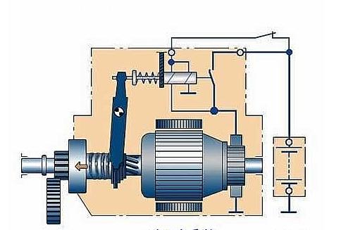 气缸内的可燃混合气燃烧膨胀作功,推动活塞向下运动使曲轴旋转.图片