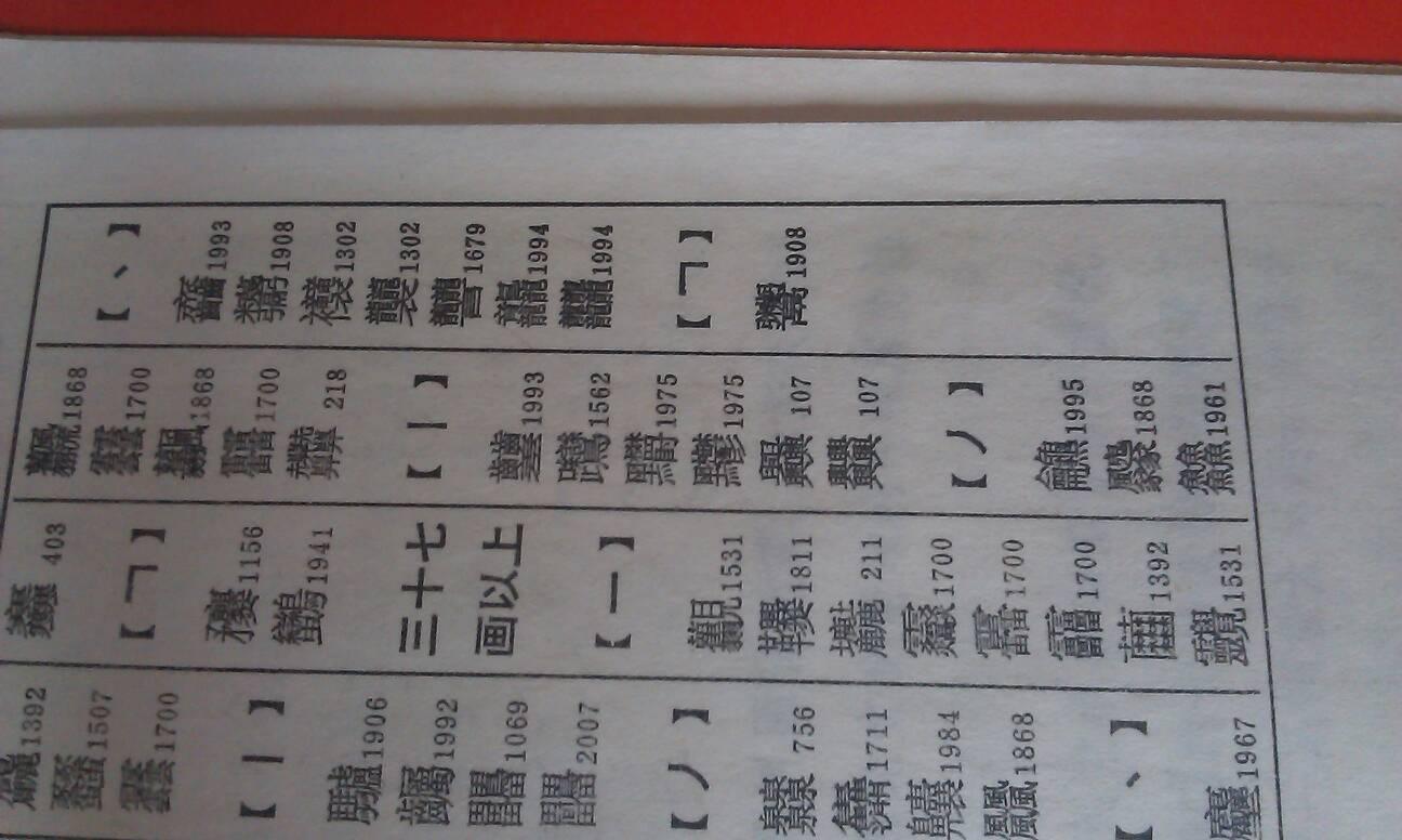 笔画最多的字512画