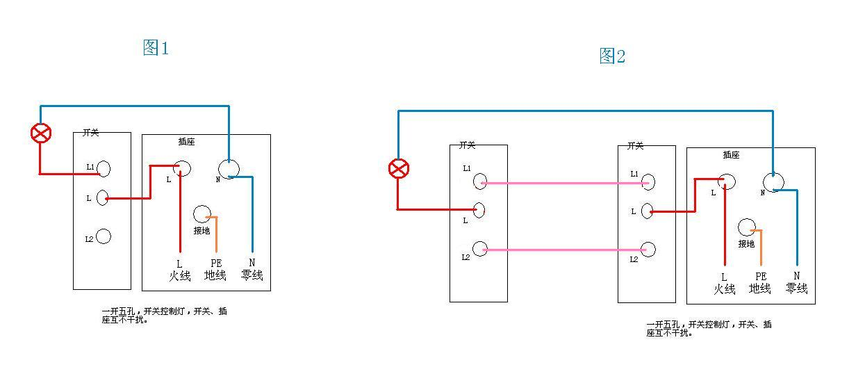 Image Result For Car Radio Diagram Wiring
