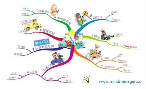 新初一丨20张思维导图,帮你记住初中英语所有基础语法知识图片