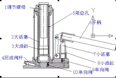 液压千斤顶课程设计图片