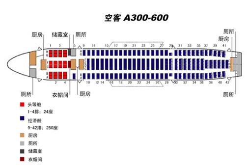 南航,空客a300-600,哪个座位好一些?图片