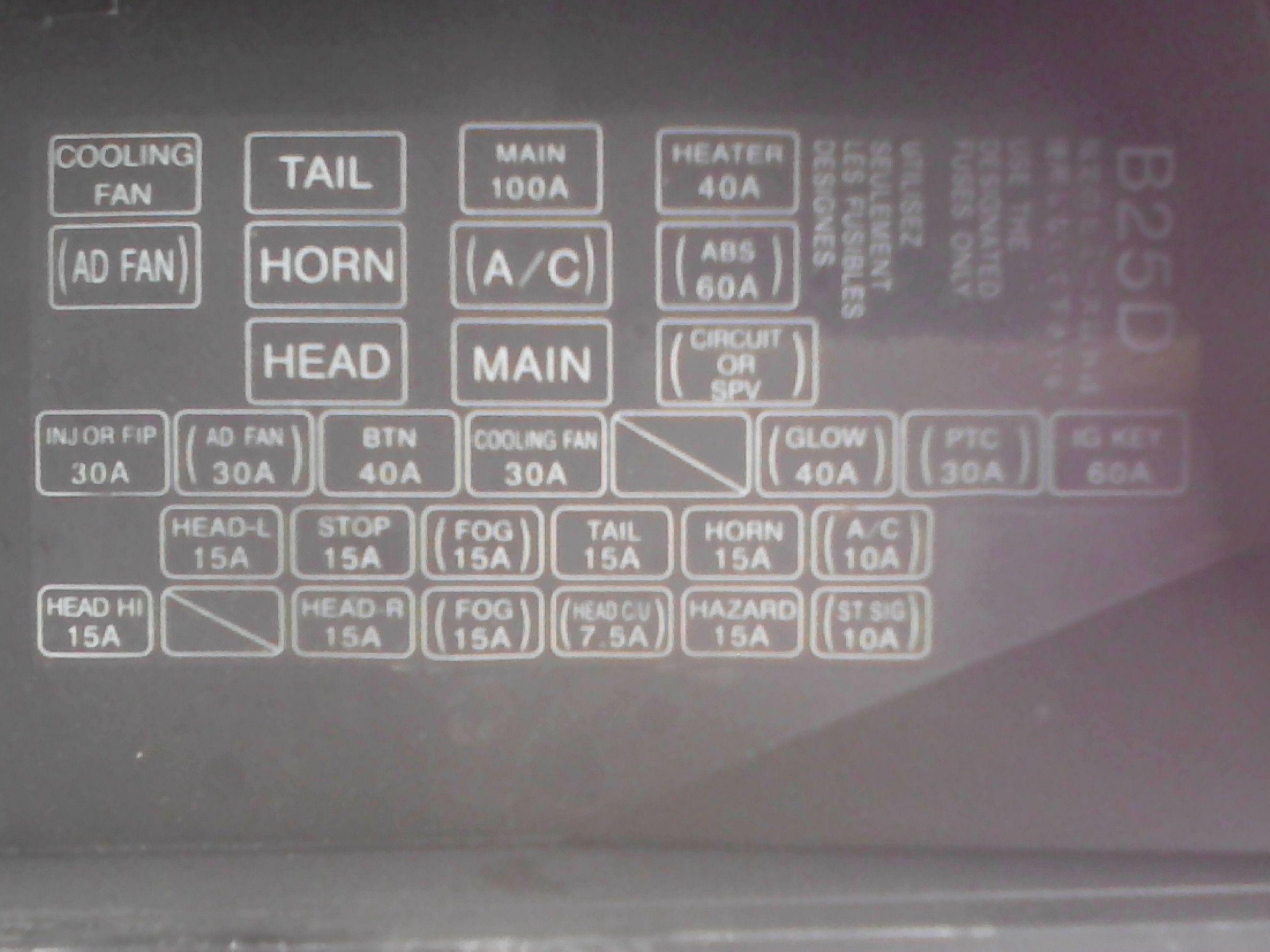 哪位高手帮助忙马自达323保险丝盒整体翻译 高清图片