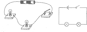 用导线将电源,开关和deng泡顺次连接起来;这是一个简单的串联电路,an图片
