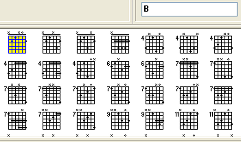 吉他的b和弦的按法图片
