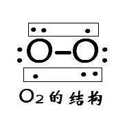 高中氧气电子式的书写